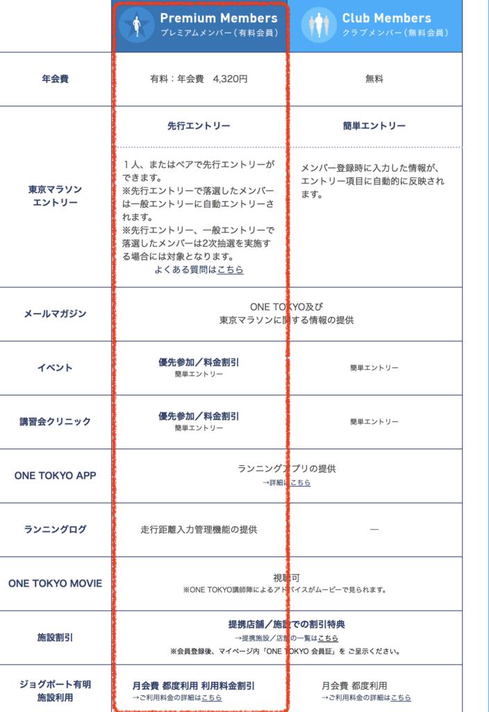 one tokyoプレミアムメンバー