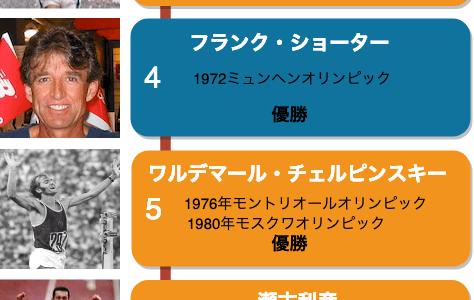 1964東京オリンピックから1988ソウルオリンピックまでのレジェンドマラソンランナー9人を紹介します